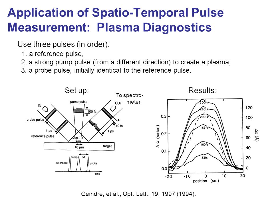 Application of Spatio-Temporal Pulse Measurement: Plasma Diagnostics