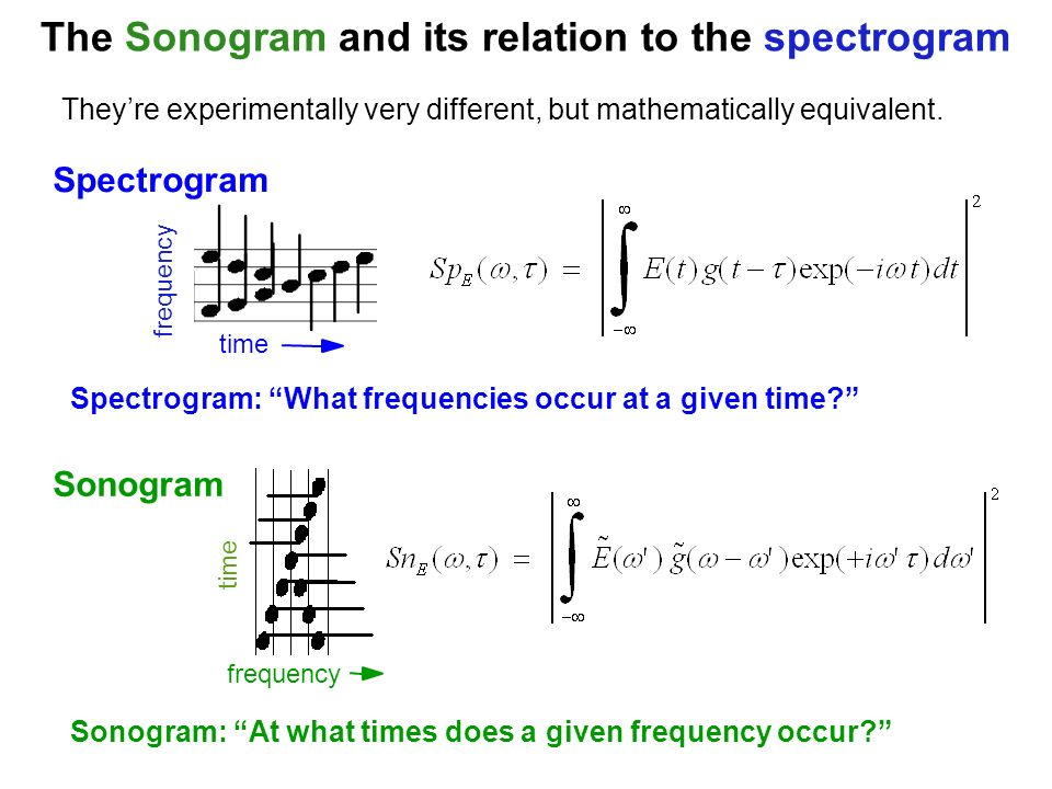 The Sonogram and its relation to the spectrogram