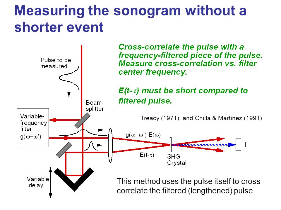Measuring the sonogram without a shorter event