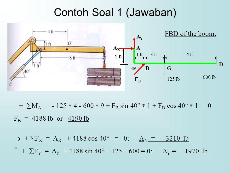 Contoh Soal 1 (Jawaban) FBD of the boom: