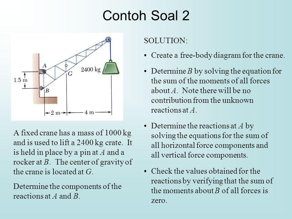 Contoh Soal 2 SOLUTION: Create a free-body diagram for the crane.