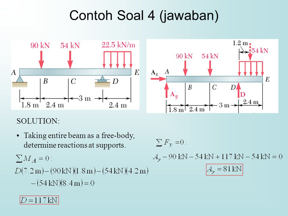 Contoh Soal 4 (jawaban) SOLUTION: