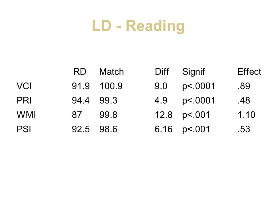 LD - Reading RD Match Diff Signif Effect