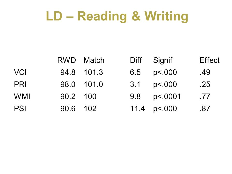 LD – Reading & Writing RWD Match Diff Signif Effect