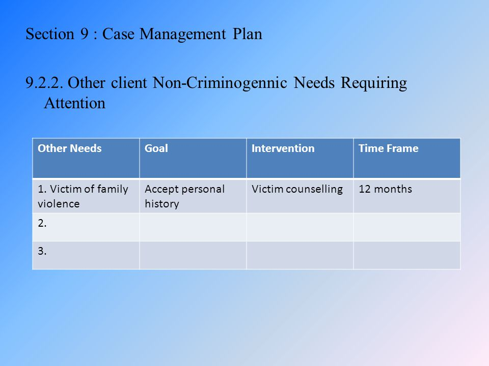 Section 9 : Case Management Plan 9. 2. 2