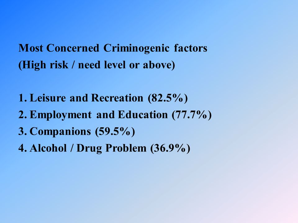Most Concerned Criminogenic factors