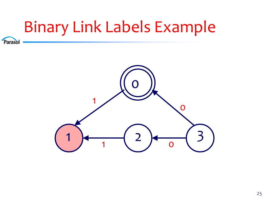 Binary Link Labels Example
