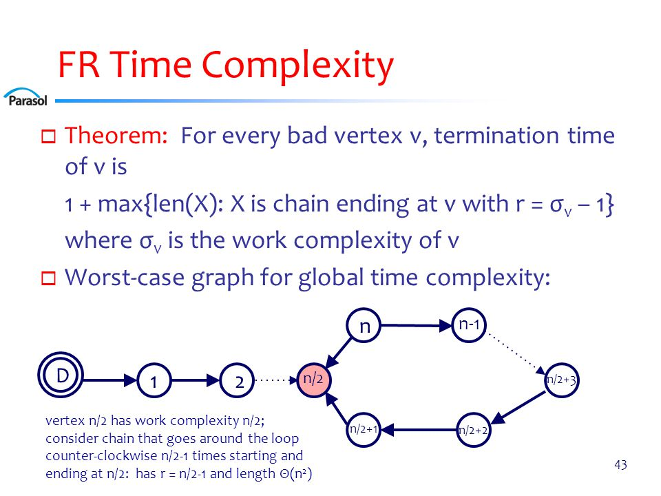 BLL Time Complexity What about other link labelings Transform to FR!