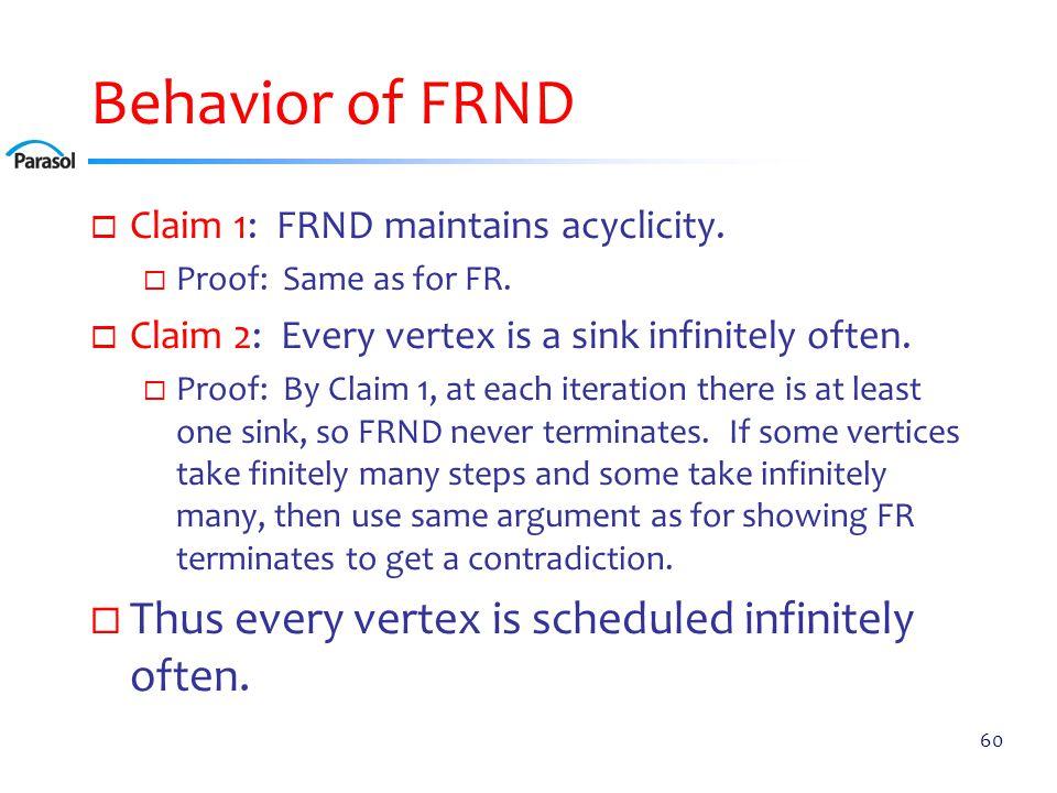 FRND Example 2 1 3 4 5 2 1 3 4 5 2 1 3 4 5 2 1 3 4 5 2 1 3 4 5 2 1 3 4 5