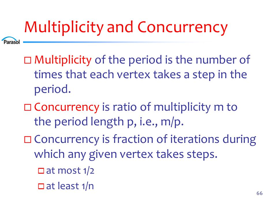 Concurrency Example Period length is 5 multiplicity is 2