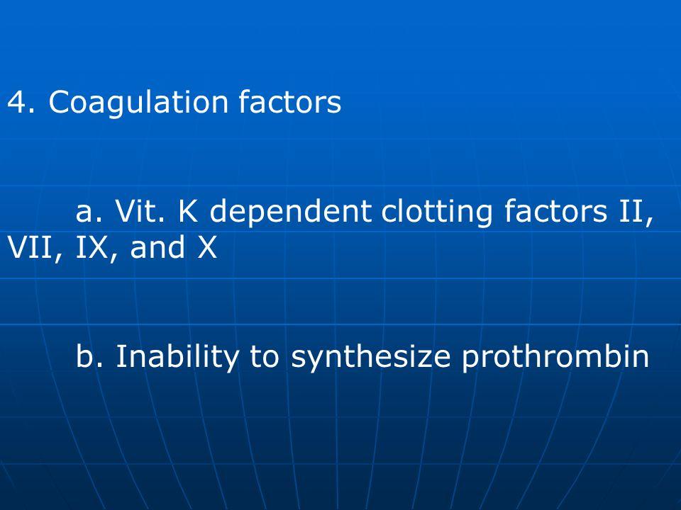 4. Coagulation factors a. Vit. K dependent clotting factors II, VII, IX, and X.