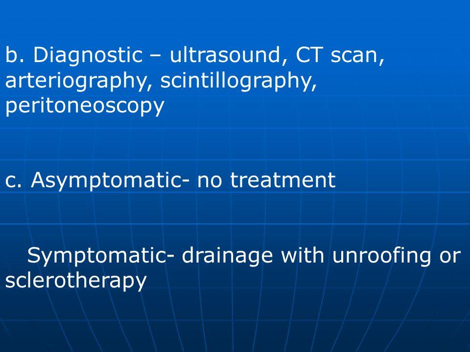 b. Diagnostic – ultrasound, CT scan, arteriography, scintillography, peritoneoscopy