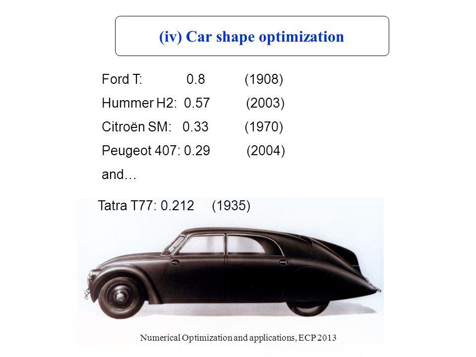 (iv) Car shape optimization