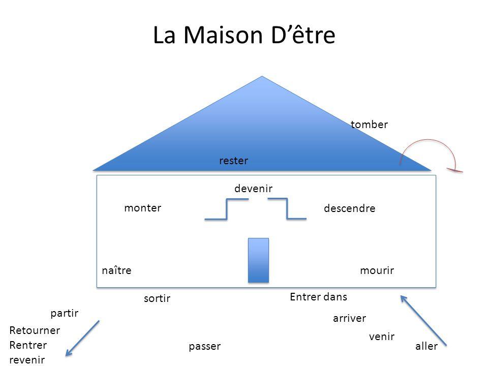 Pass compos avec tre ppt video online download for Maison etre