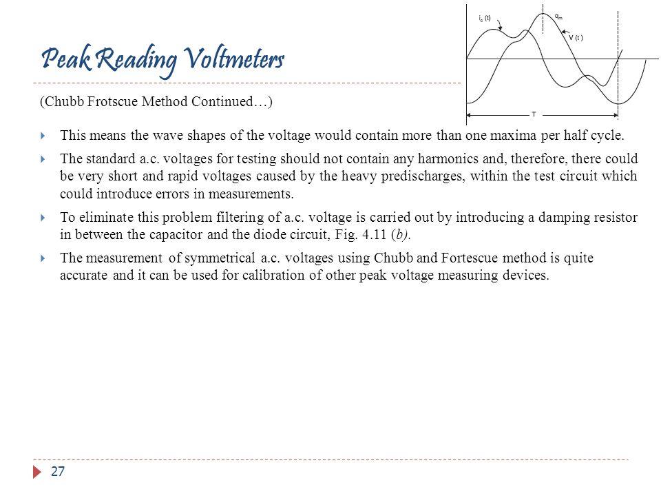 Peak Reading Voltmeters
