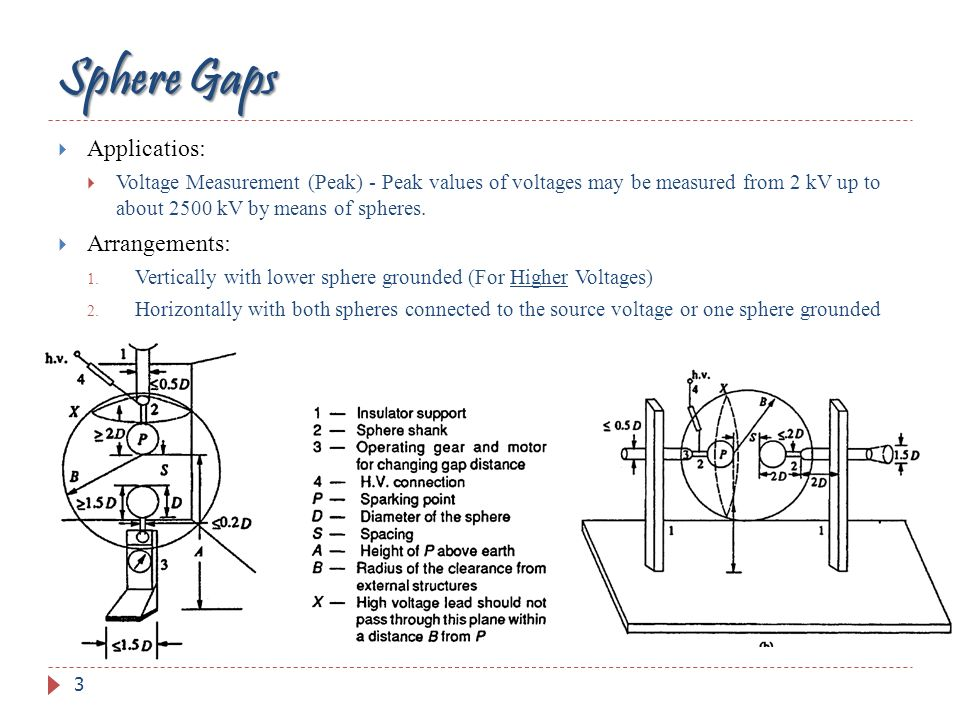 Sphere Gaps Applicatios: Arrangements: