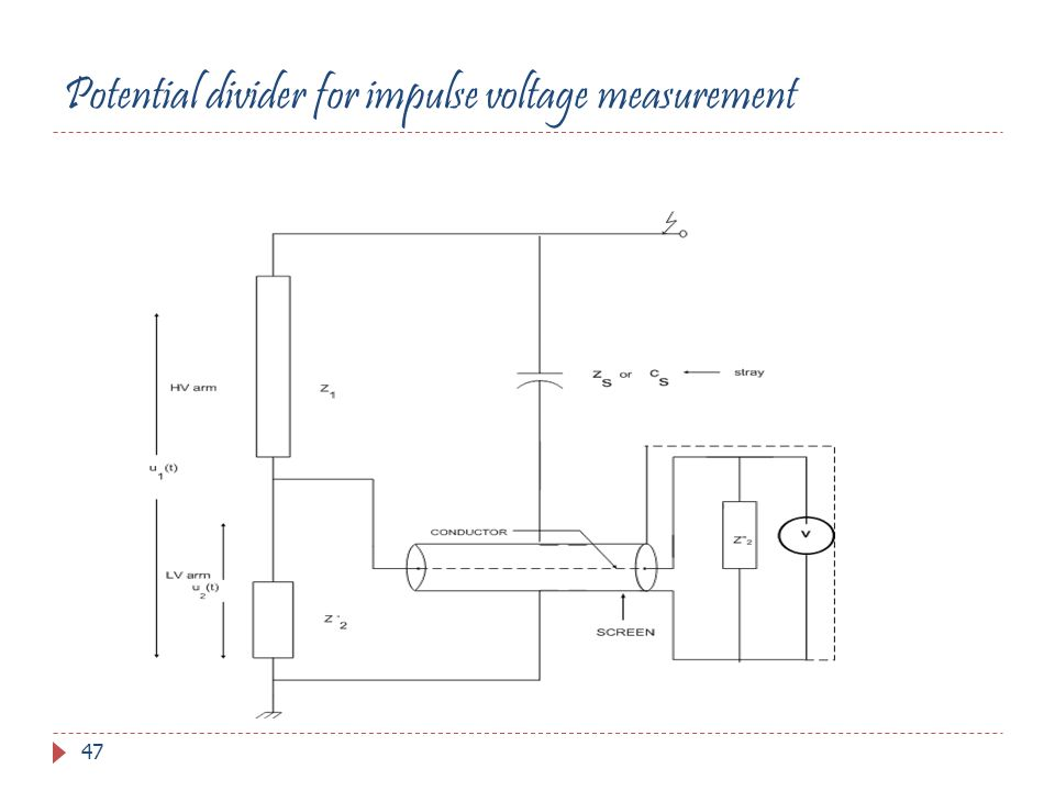 Potential divider for impulse voltage measurement
