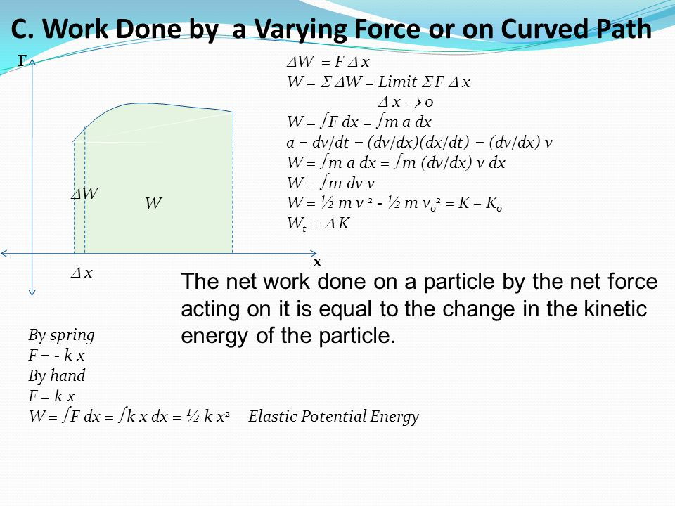 C. Work Done by a Varying Force or on Curved Path