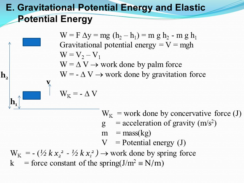 E. Gravitational Potential Energy and Elastic Potential Energy