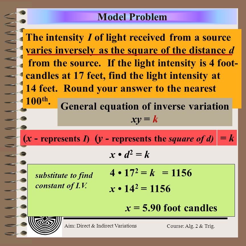 General equation of inverse variation