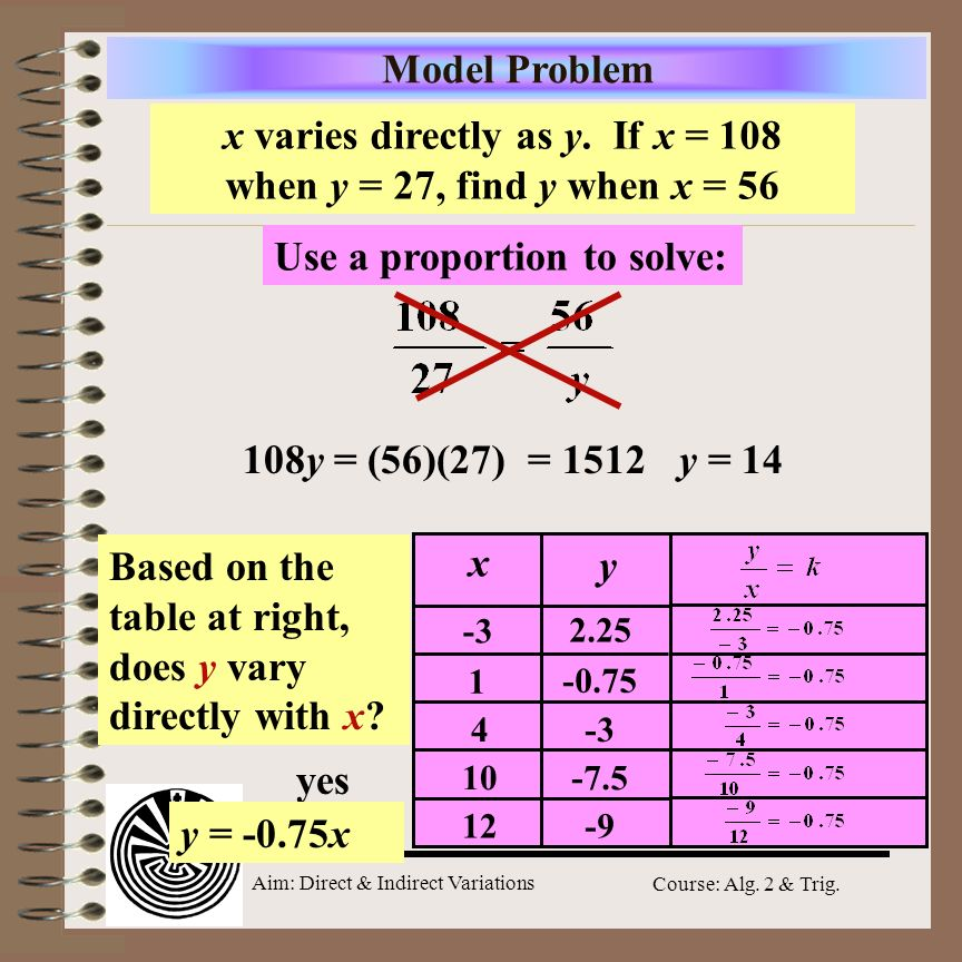 x varies directly as y. If x = 108 when y = 27, find y when x = 56