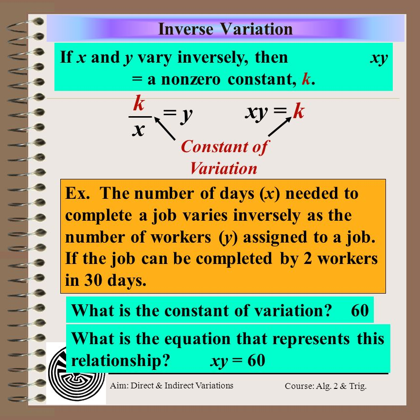 If x and y vary inversely, then xy = a nonzero constant, k.