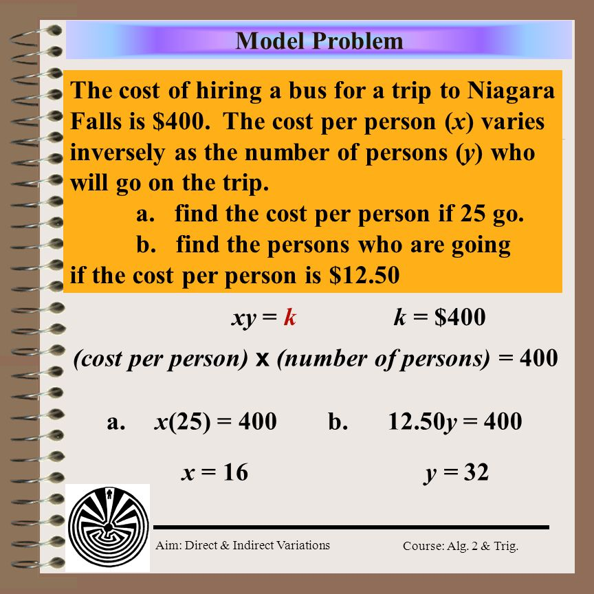 Model Problem The cost of hiring a bus for a trip to Niagara. Falls is $400. The cost per person (x) varies.