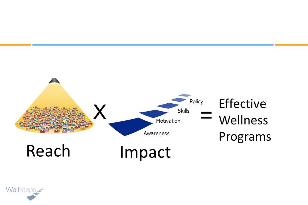 = X Reach Impact Effective Wellness Programs Policy Skills Motivation