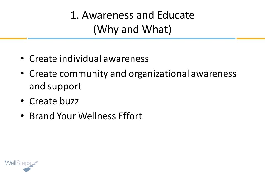 1. Awareness and Educate (Why and What)