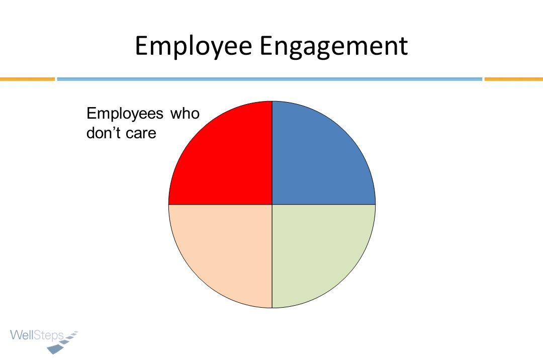 Employee Engagement Employees who don't care
