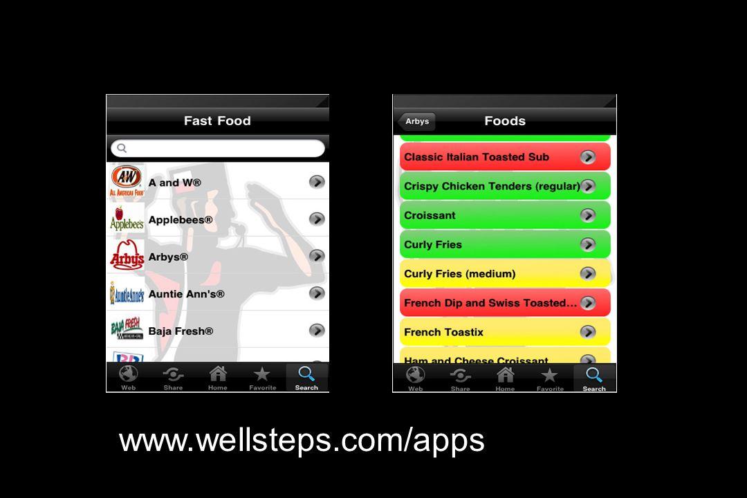 www.wellsteps.com/appss