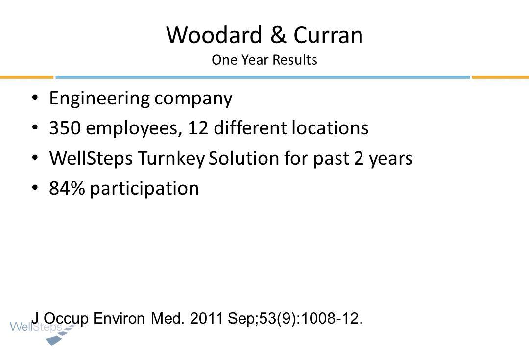 Woodard & Curran One Year Results