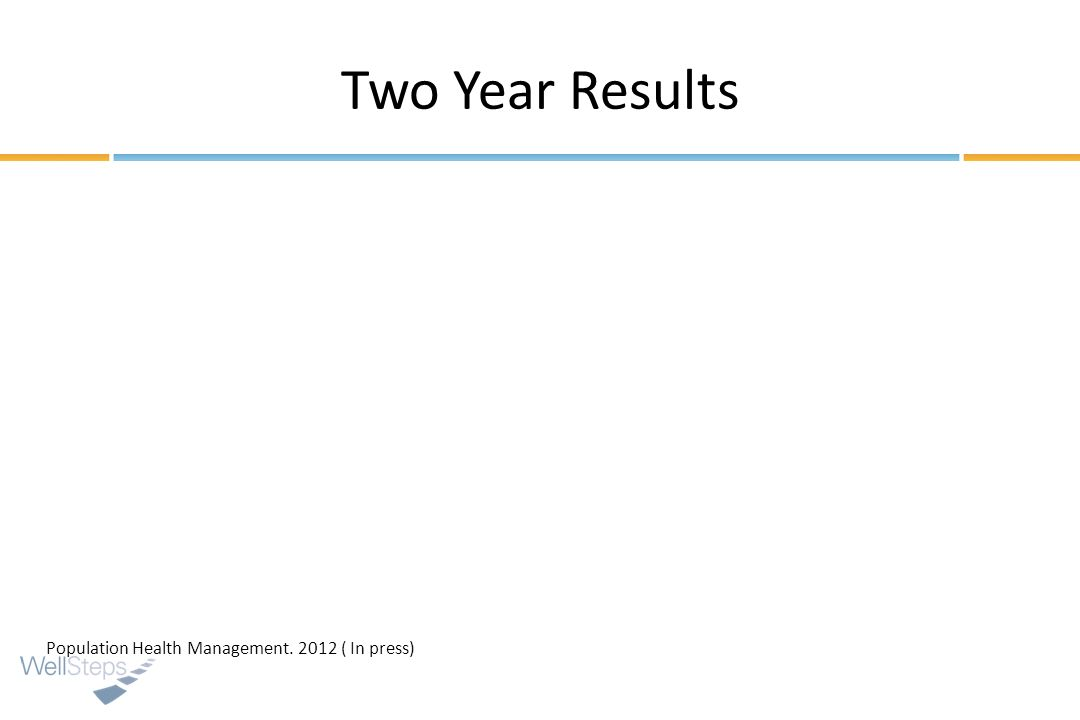 Two Year Results Population Health Management. 2012 ( In press)