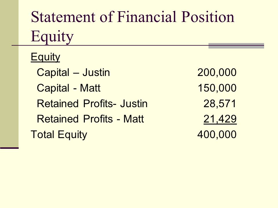 Statement of Financial Position Equity
