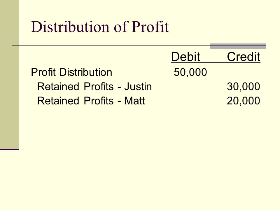 Distribution of Profit