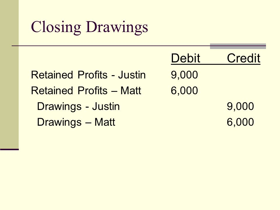 Closing Drawings Retained Profits - Justin 9,000