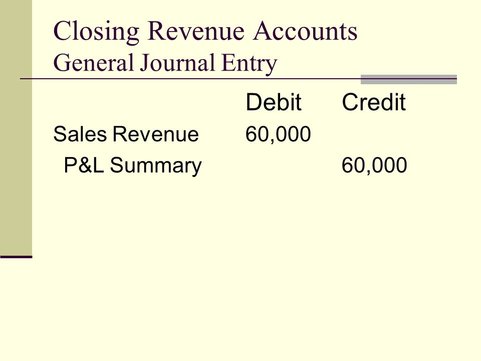 Closing Revenue Accounts General Journal Entry