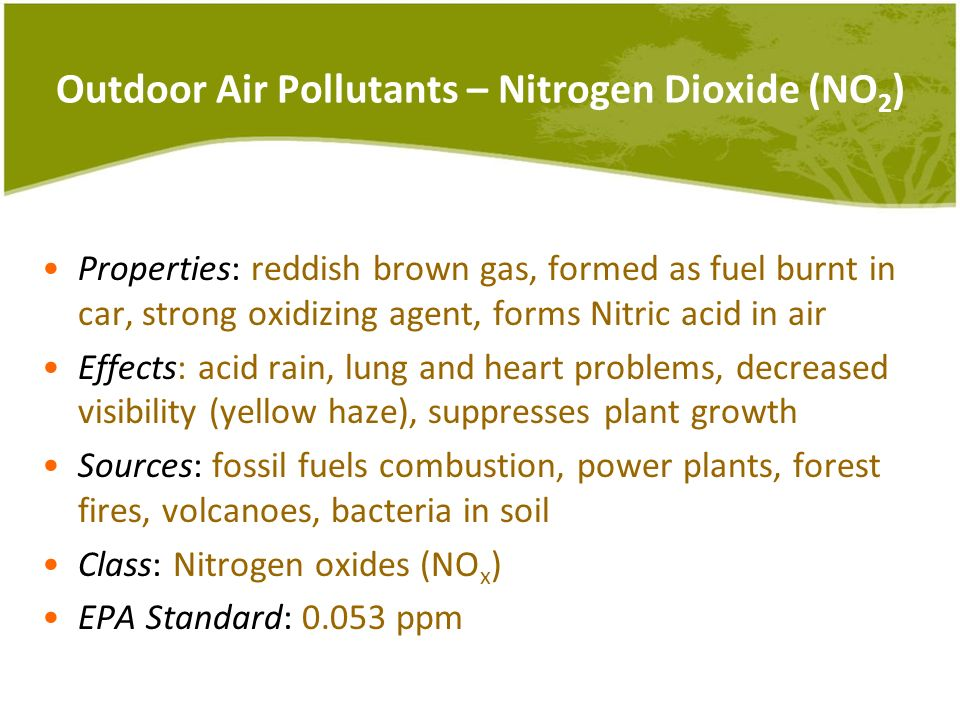 Outdoor Air Pollutants – Nitrogen Dioxide (NO2)