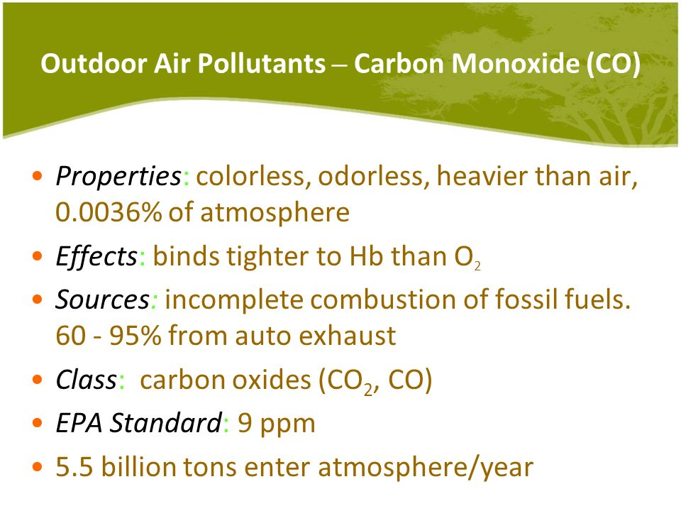 Outdoor Air Pollutants – Carbon Monoxide (CO)