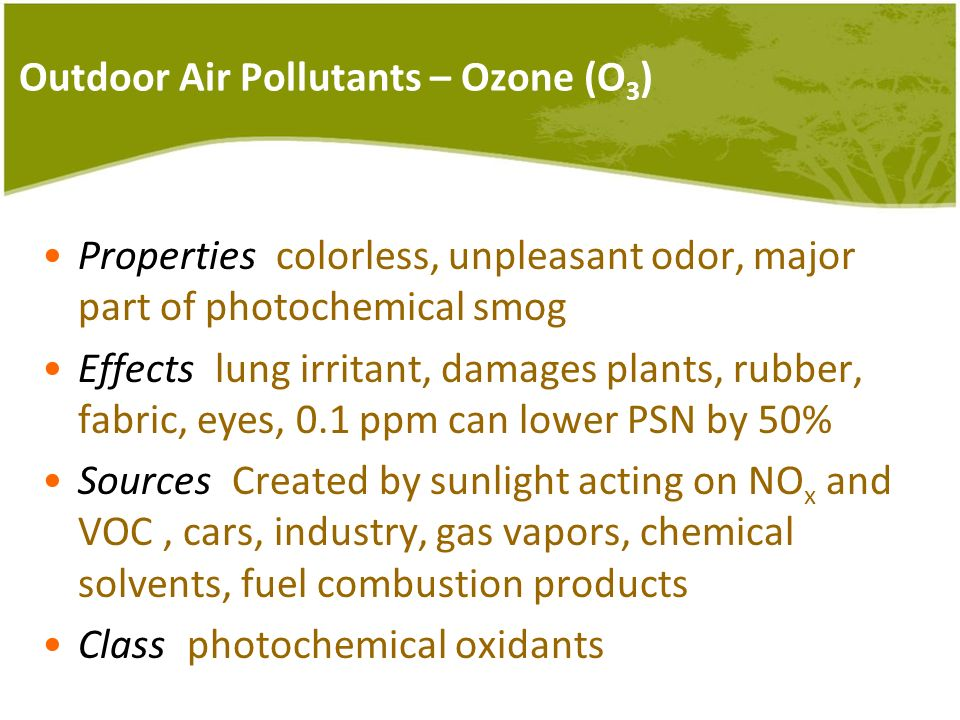 Outdoor Air Pollutants – Ozone (O3)