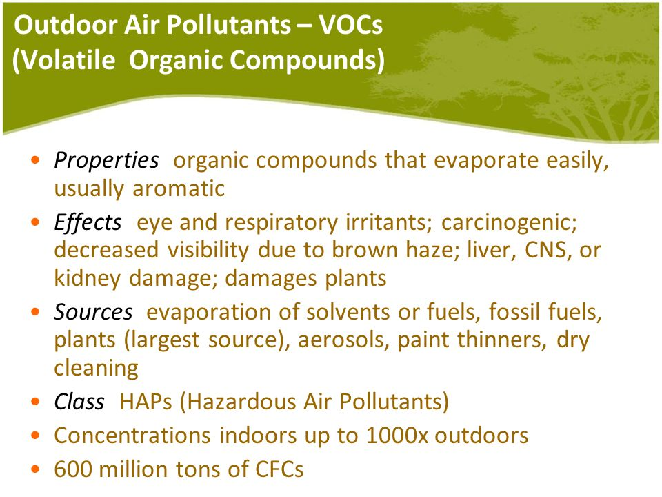 Outdoor Air Pollutants – VOCs (Volatile Organic Compounds)