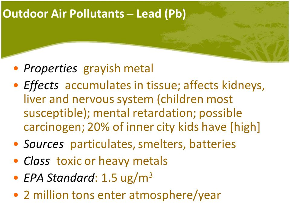 Outdoor Air Pollutants – Lead (Pb)