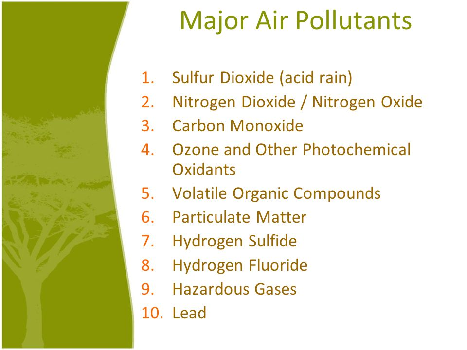 Major Air Pollutants Sulfur Dioxide (acid rain)