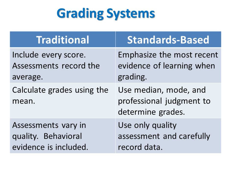 Grading Systems Traditional Standards-Based