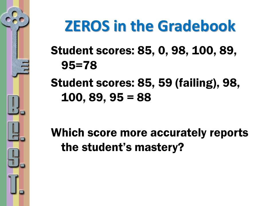 ZEROS in the Gradebook