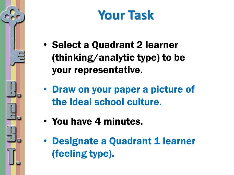 Your Task Select a Quadrant 2 learner (thinking/analytic type) to be your representative. Draw on your paper a picture of the ideal school culture.