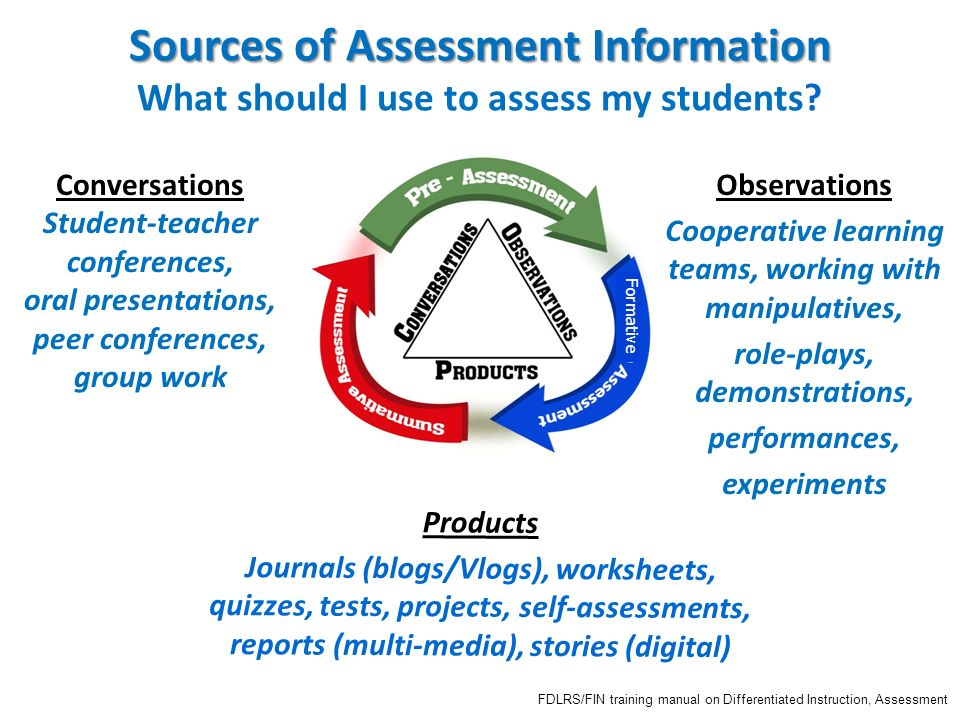 Sources of Assessment Information What should I use to assess my students