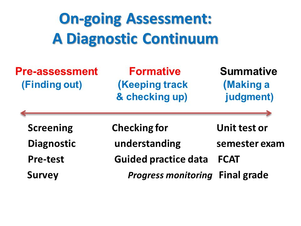 On-going Assessment: A Diagnostic Continuum