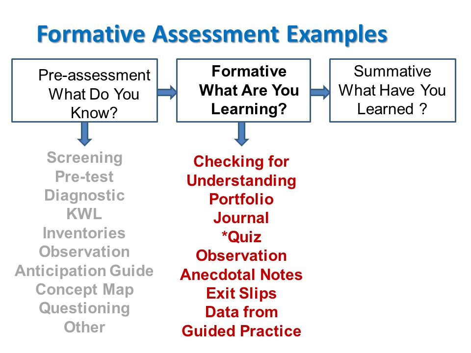 Sample Assessment Methods