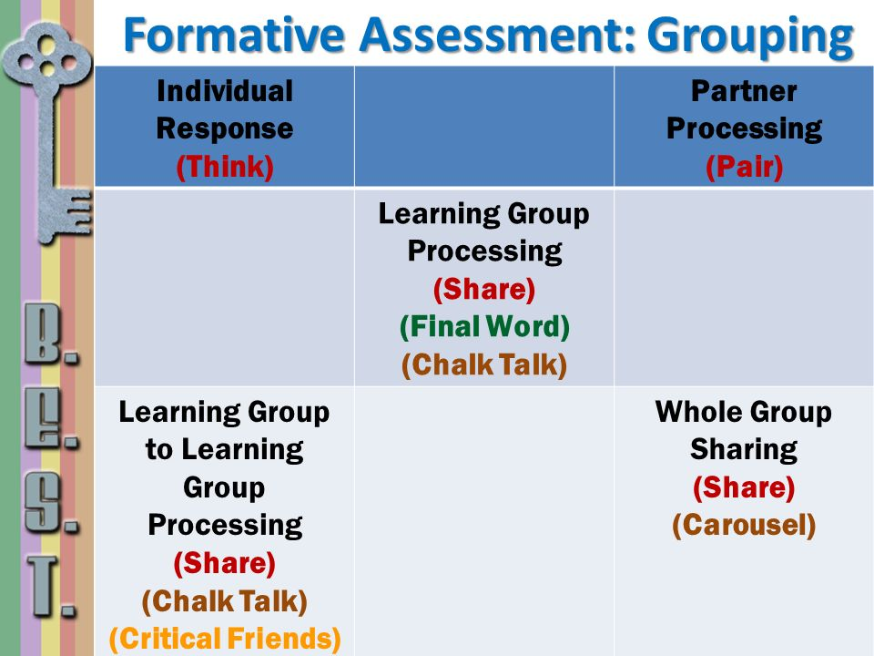 Formative Assessment: Grouping